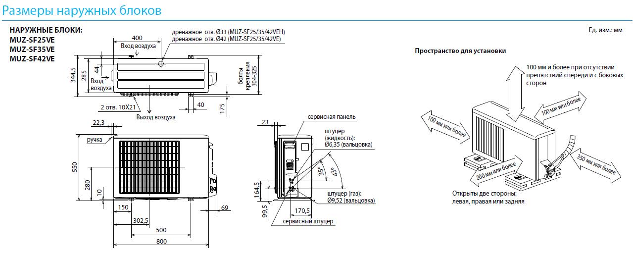 Предназначение, устройство, правильная установка и ремонт внешнего блока сплит-системы