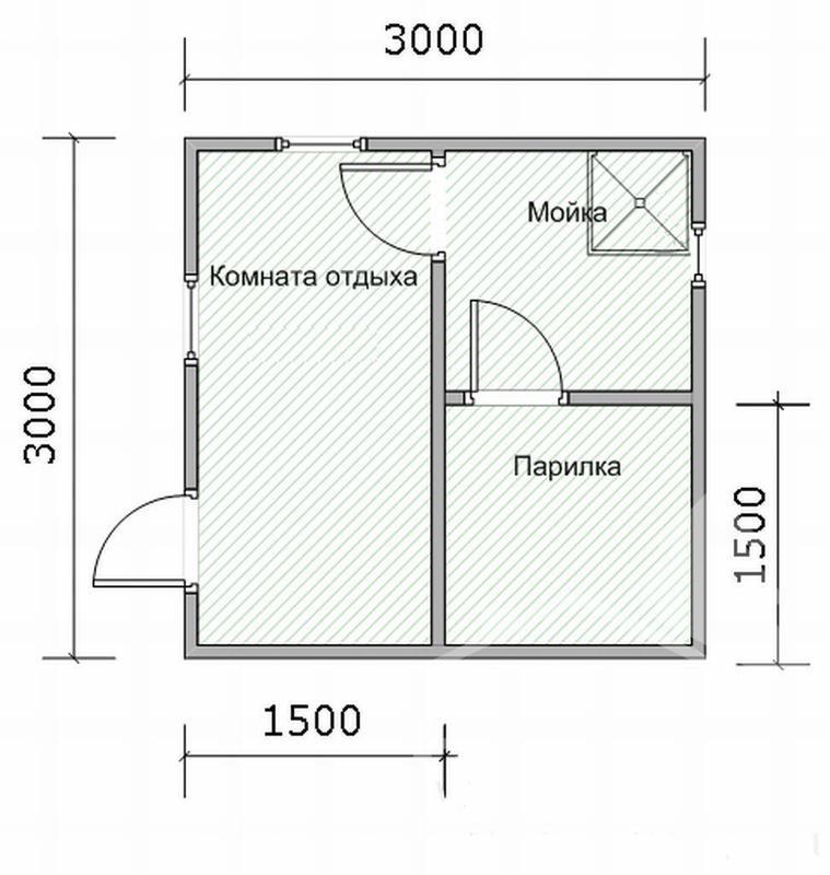 Как лучше распланировать помещение бани: возможные варианты