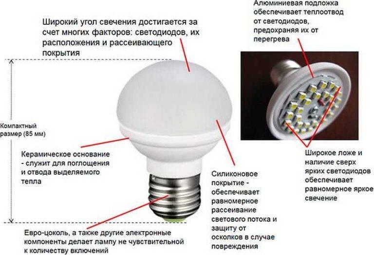 Какие светодиодные лампочки лучше выбрать для люстры