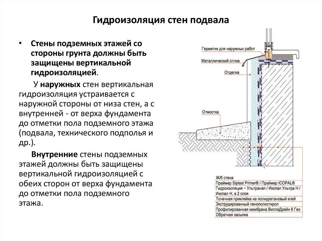Гидроизоляция фундамента и ее устройство
