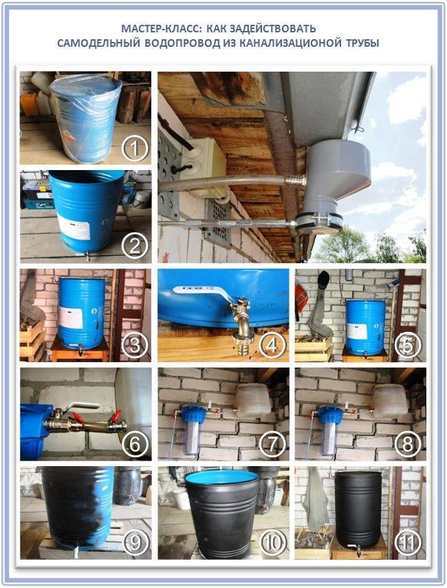 Преимущества водостоков из канализационных труб