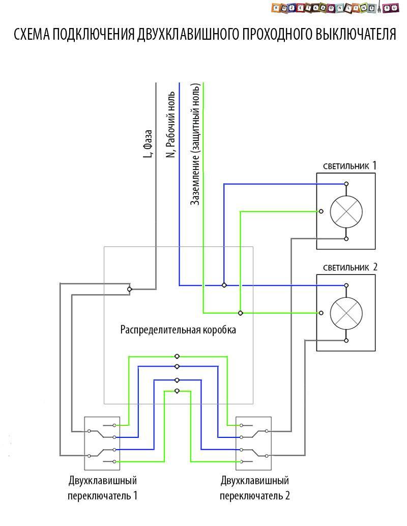Что такое проходной выключатель и чем отличается от обычного