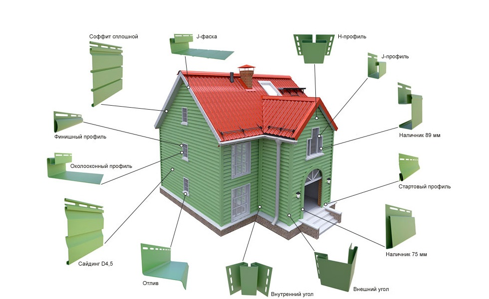 Как правильно крепить сайдинг на дом своими руками