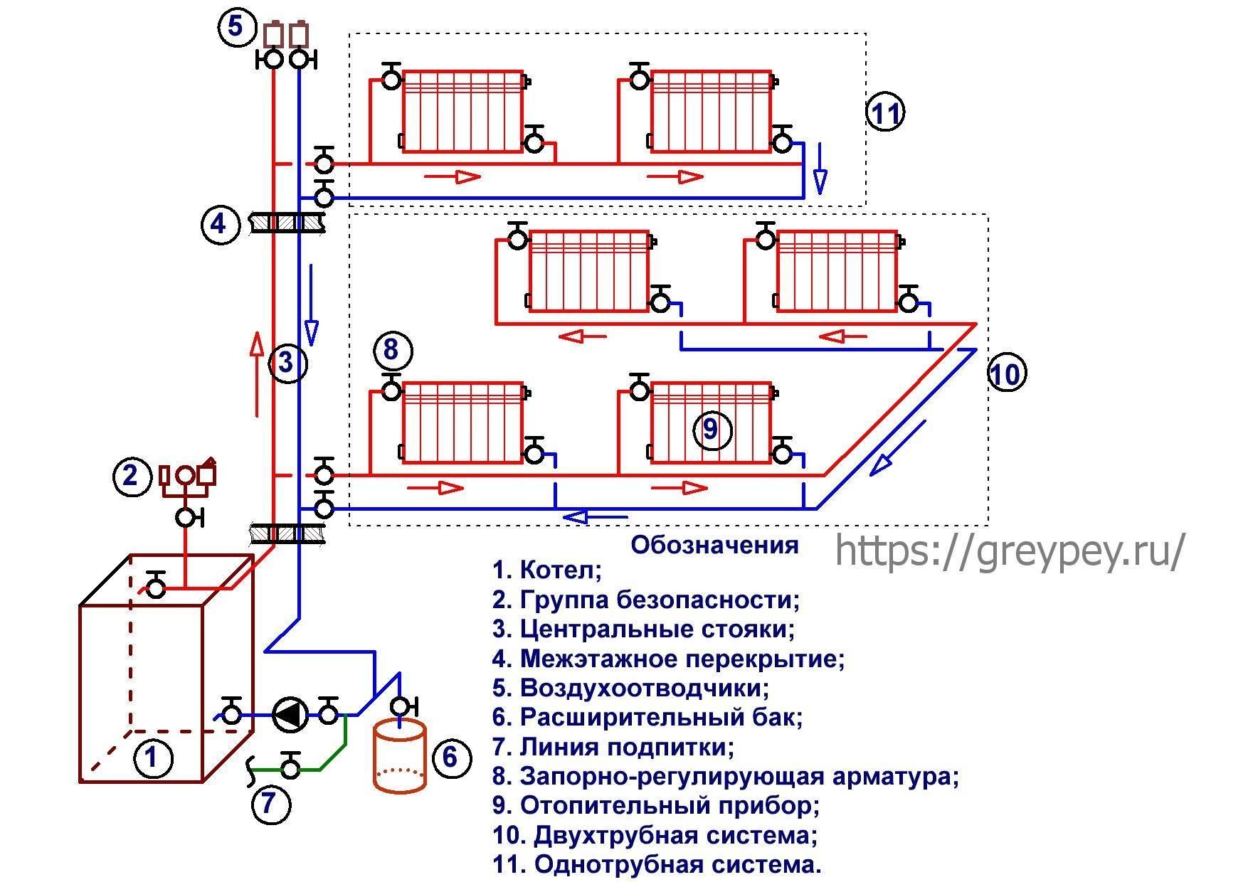 Схема комбинированной системы отопления частного дома