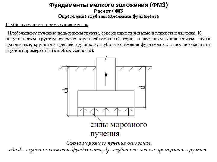 Как определить глубину заложения фундамента