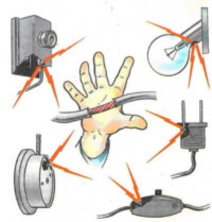 Способы индивидуальной защиты от поражения электрическим током