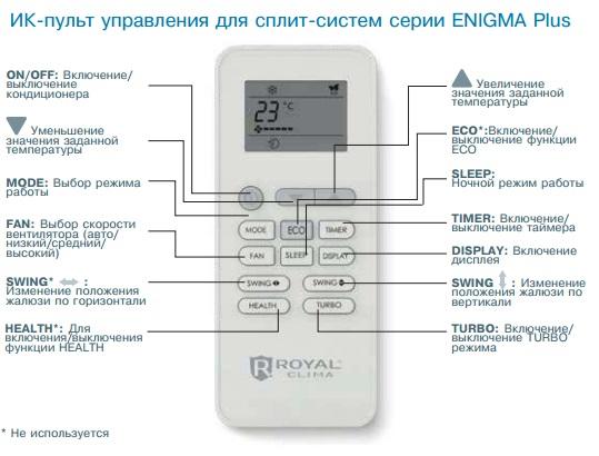 Обзор кондиционеров KENTATSU: коды ошибок, ремонт, кассетные и канальные модели