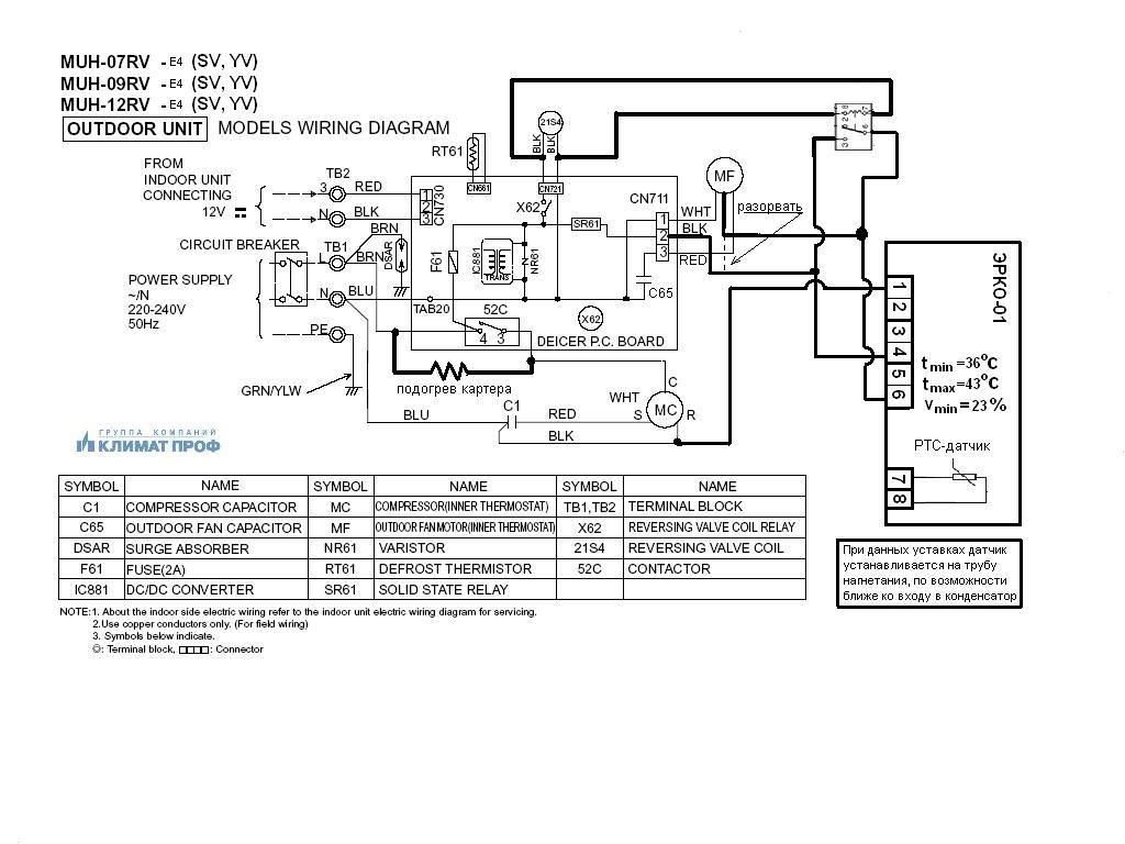 Устройство и принципиальная электрическая схема кондиционера
