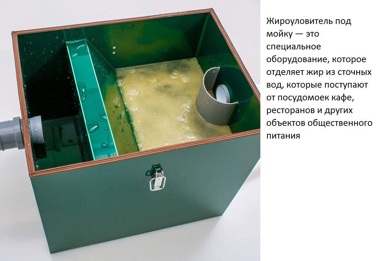 Особенности расщепления жира в канализационных трубах и ямах