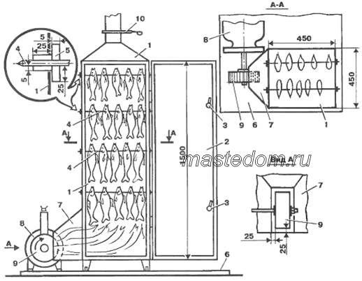 Как сделать электростатическую коптильню своими руками