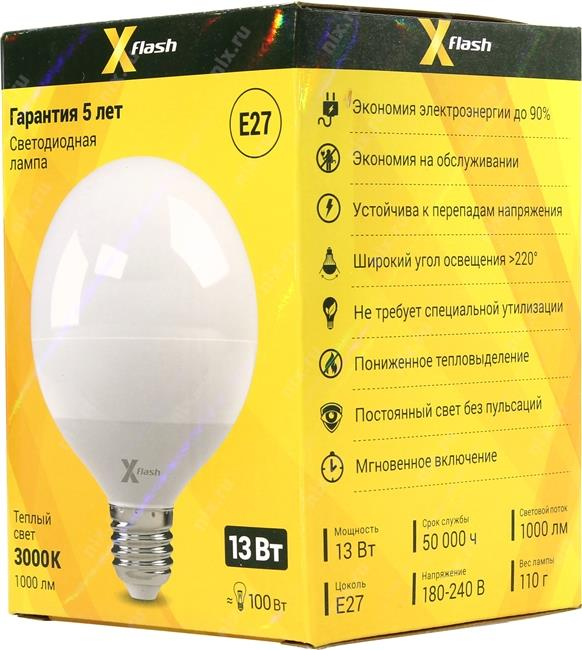 Классификация светодиодных ламп — критерии выбора для дома