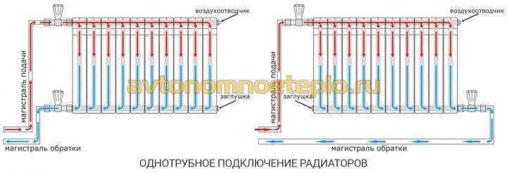 Самостоятельный расчет мощности компонентов системы отопления: циркуляционных насосов, котлов и радиаторов