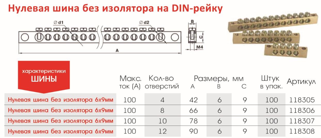 Конструктивные особенности и сфера применения нулевой шины