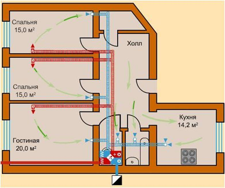Как сделать вентиляцию приточную, вытяжную