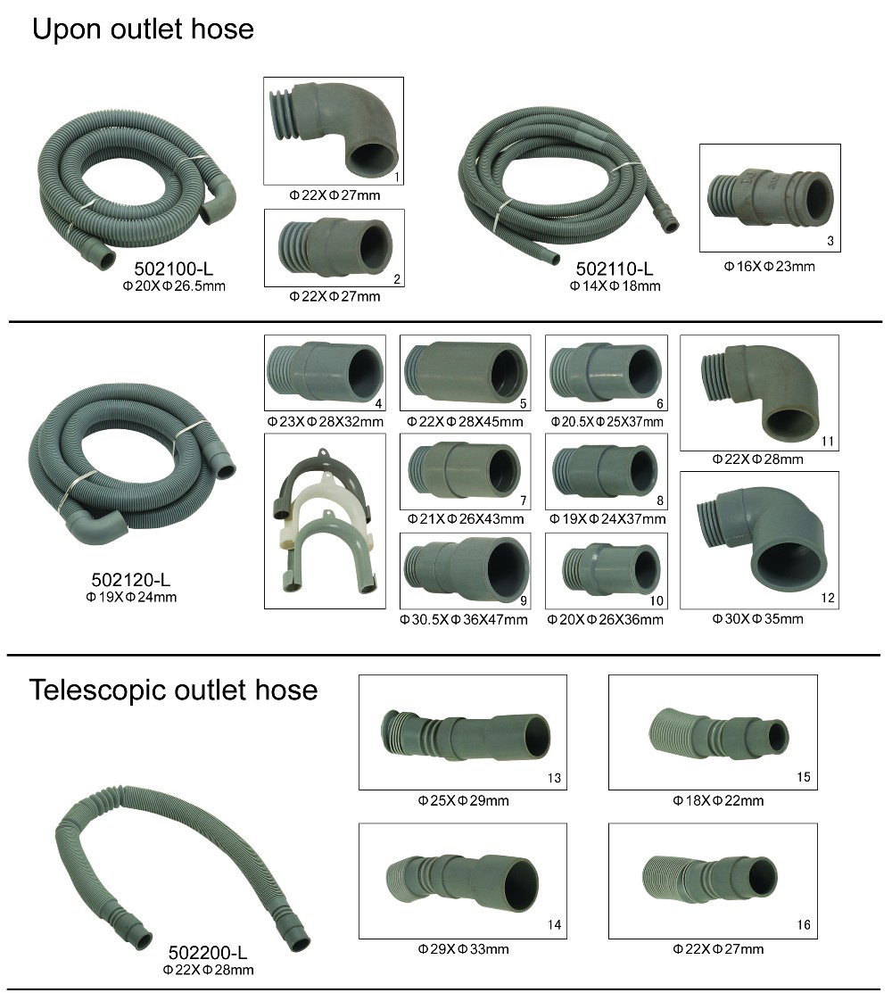 Как выбрать шланг для откачки сточных вод