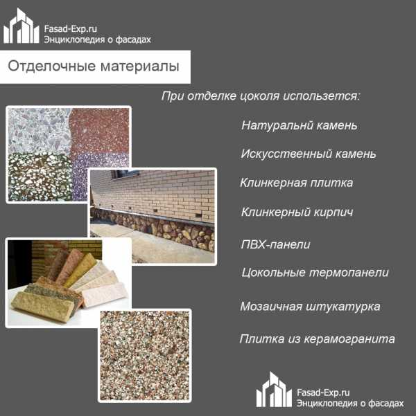 Как своими руками отделать фундамент дома недорого и красиво