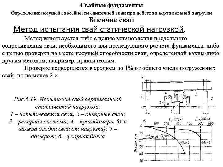 Формула Герсеванова для расчета отказа свай