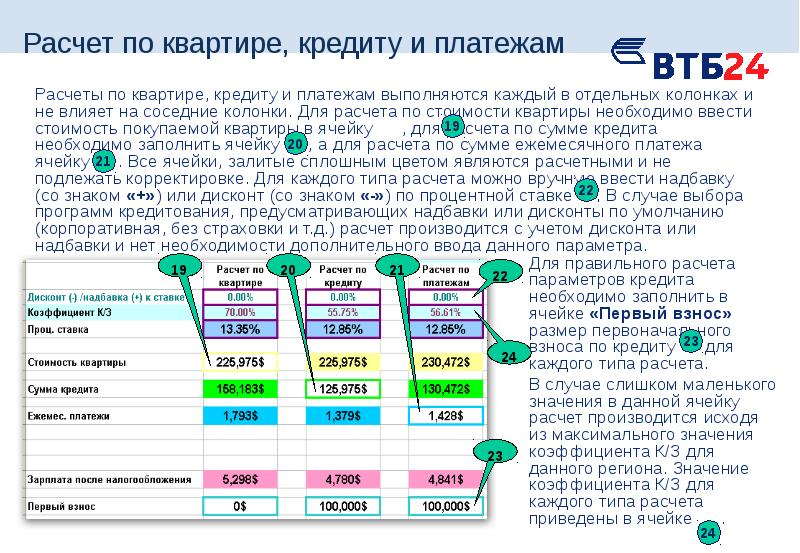 Гидравлический расчет канализационных сетей