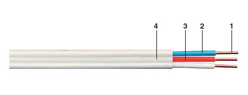 Технические характеристики и сфера применения провода ПУНП