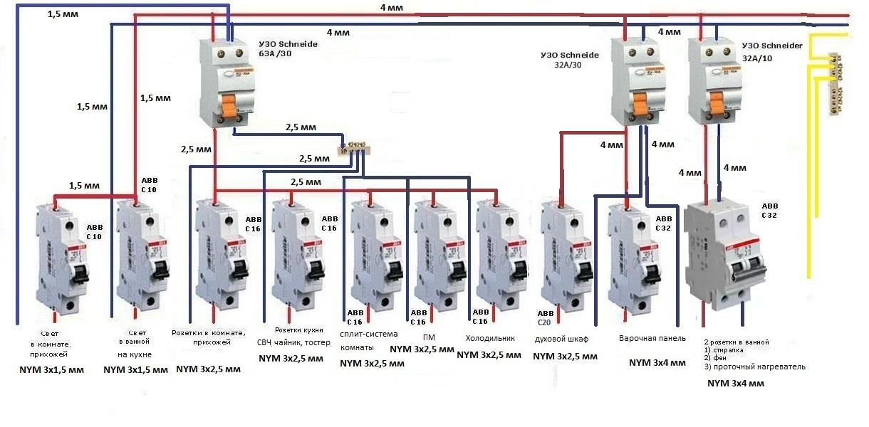 Какие автоматы лучше и надежнее для квартирной электропроводки