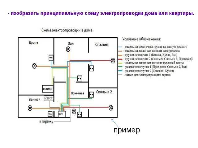 Замена электропроводки в старой двухкомнатной квартире