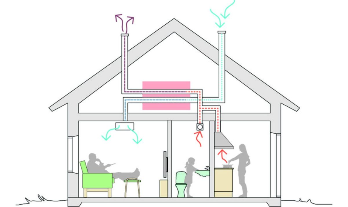Как правильно сделать вентиляцию в сарае