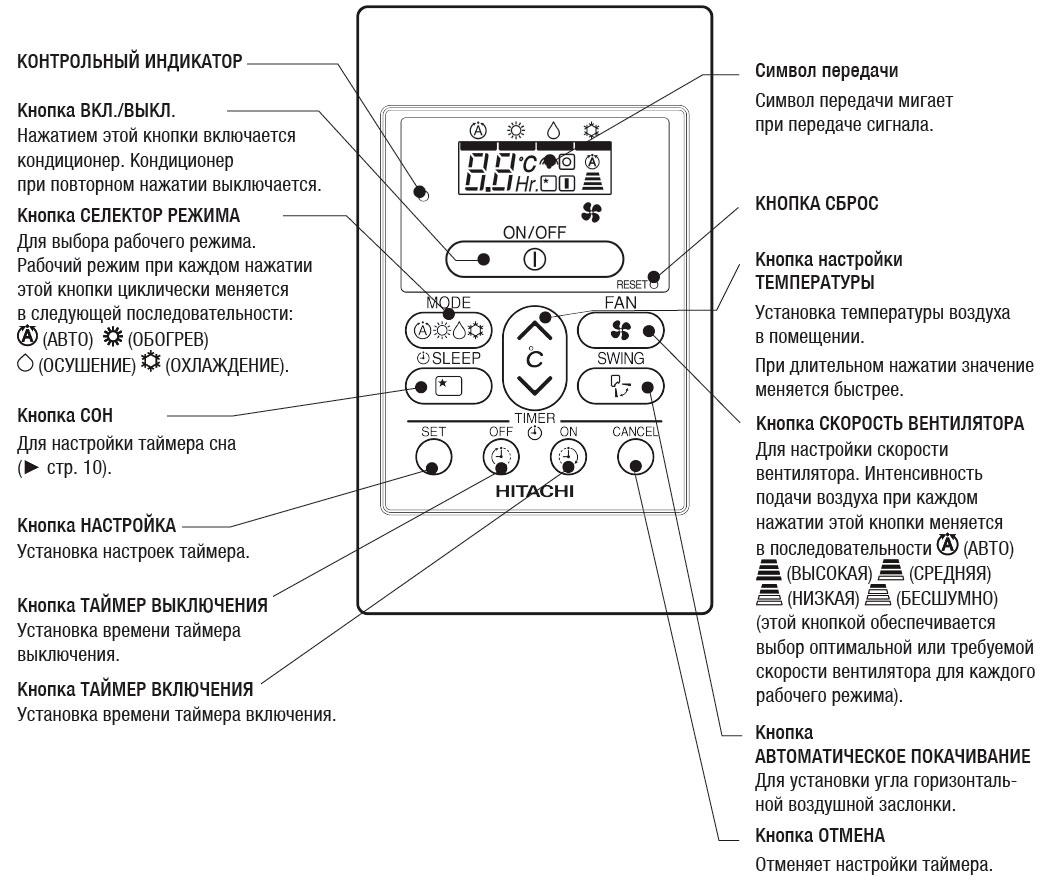 Обзор прецизионных кондиционеров Rittal: коды ошибок, сравнение шкафных моделей