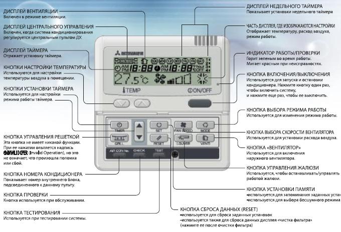 Обзор кондиционеров Mitsubishi Heavy: коды ошибок, инверторные модели