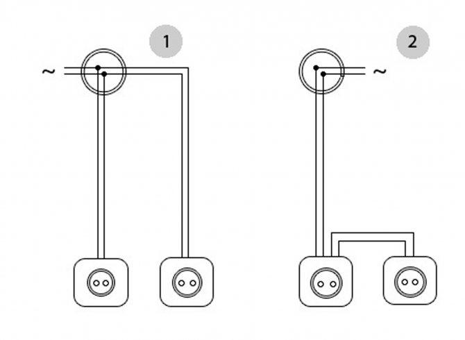 Как правильно последовательно подключить розетки в квартире