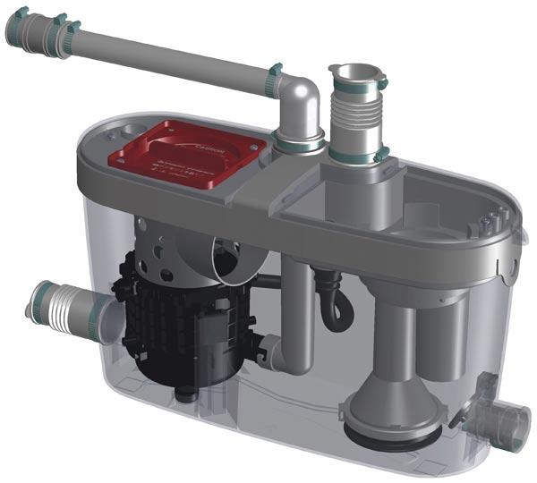 Канализационный насос с измельчителем для кухни: принцип работы, как выбрать и этапы монтажа