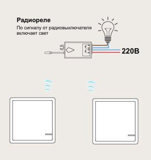 Дистанционное управление светом: схема подключения и принцип действия