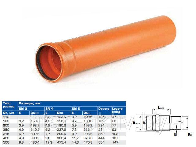 Как правильно монтировать пластиковую канализационную трубу диаметром 160 мм