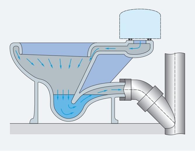 Как сделать канализационный гидравлический затвор своими руками