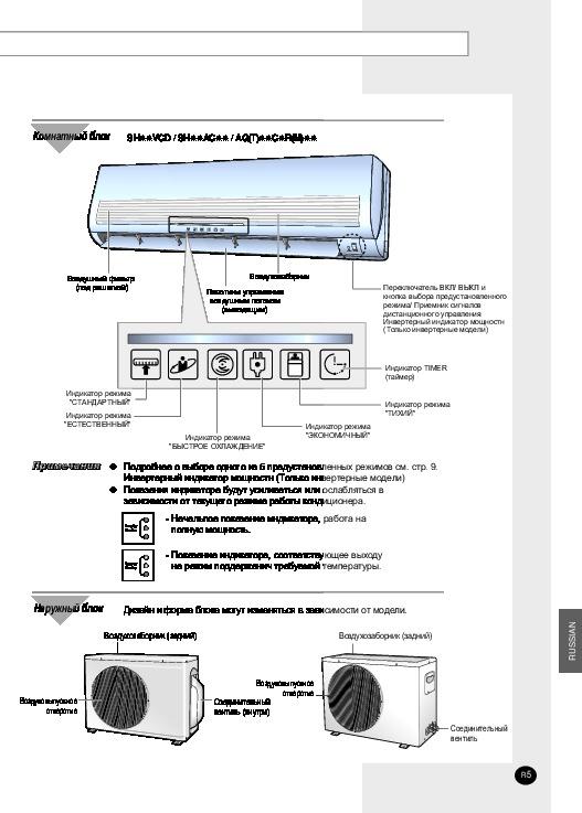 Системы кондиционирования SAMSUNG и их обзор, обслуживание
