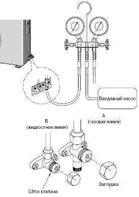Вакуумирование системы кондиционирования своими руками