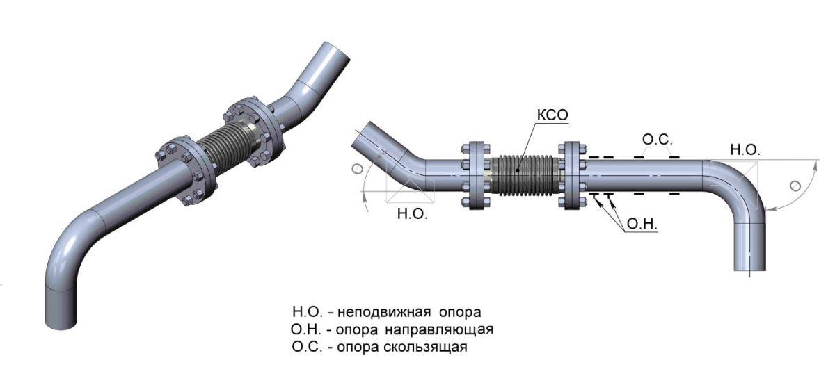 Правила установки канализационного патрубка