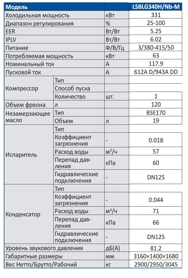 Потребляемая мощность кондиционера в кВт