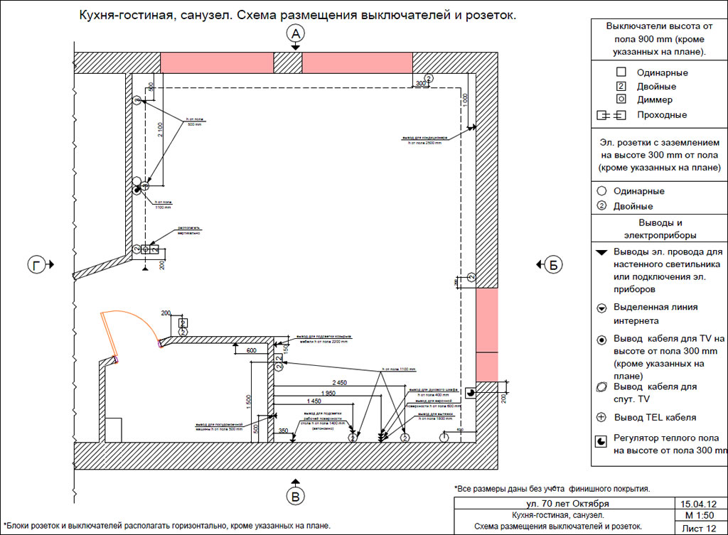 Как правильно расположить розетки и выключатели в квартире