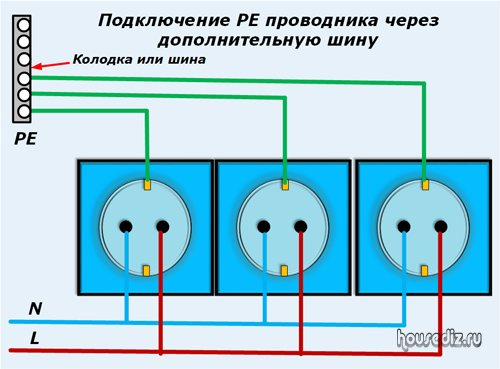 Как установить двойную внутреннюю розетку с заземлением