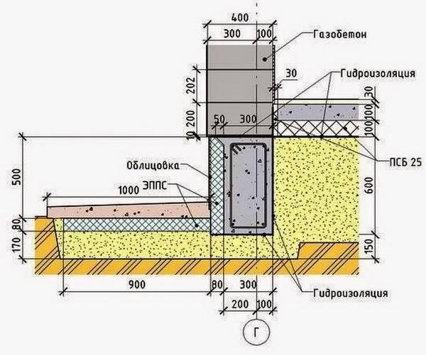 Выбор лучшего фундамента под газобетонные блоки