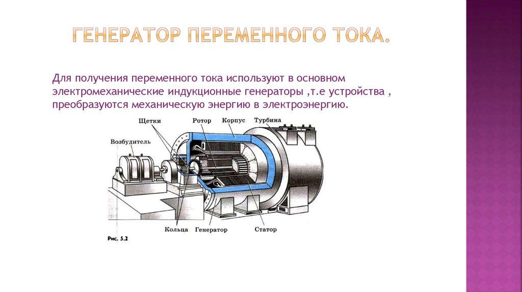 Устройство и принцип действия генераторов переменного тока