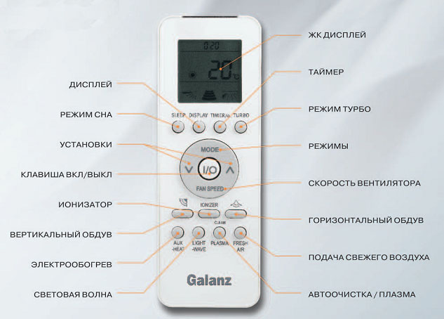Обзор кондиционеров Galanz: коды ошибок, сравнение настенных моделей