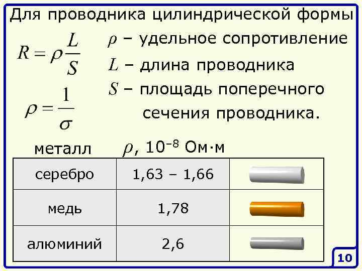 Как рассчитать поперечное сечение проводника