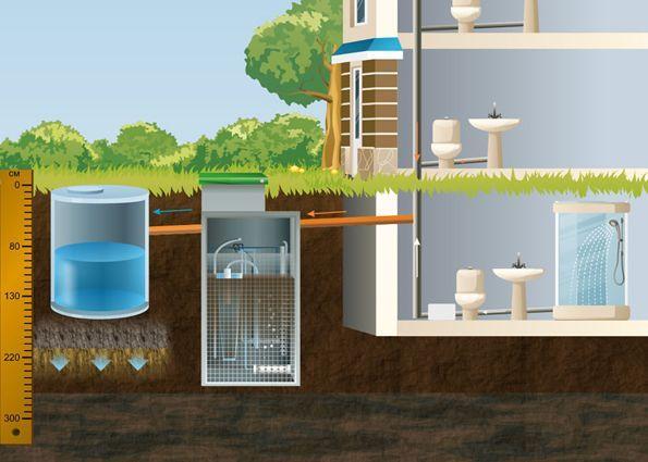 Шумопоглощающая канализация – гарант комфорта и тишины в доме
