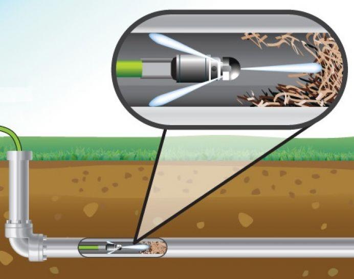 Прочистка канализационных труб гидродинамической промывкой