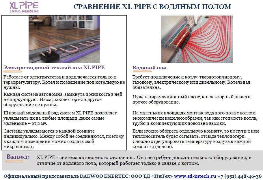 Особенности теплых полов от производителя XL PIPE
