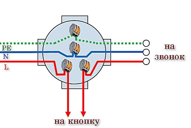 Схема подключения дверного звонка в квартире — проводной, беспроводной