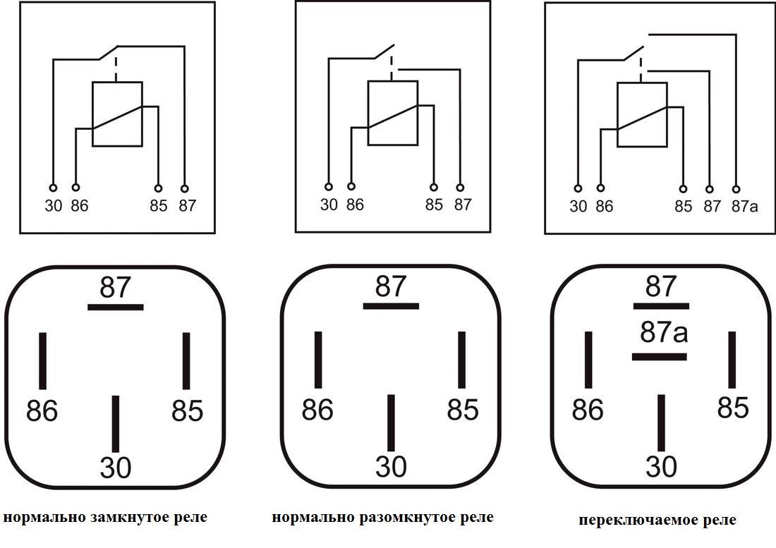 Проверка реле на работоспособность мультиметром