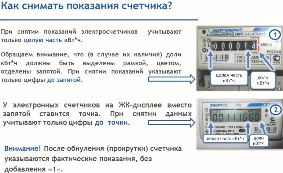 Как узнать номер счетчика электроэнергии — по лицевому счету