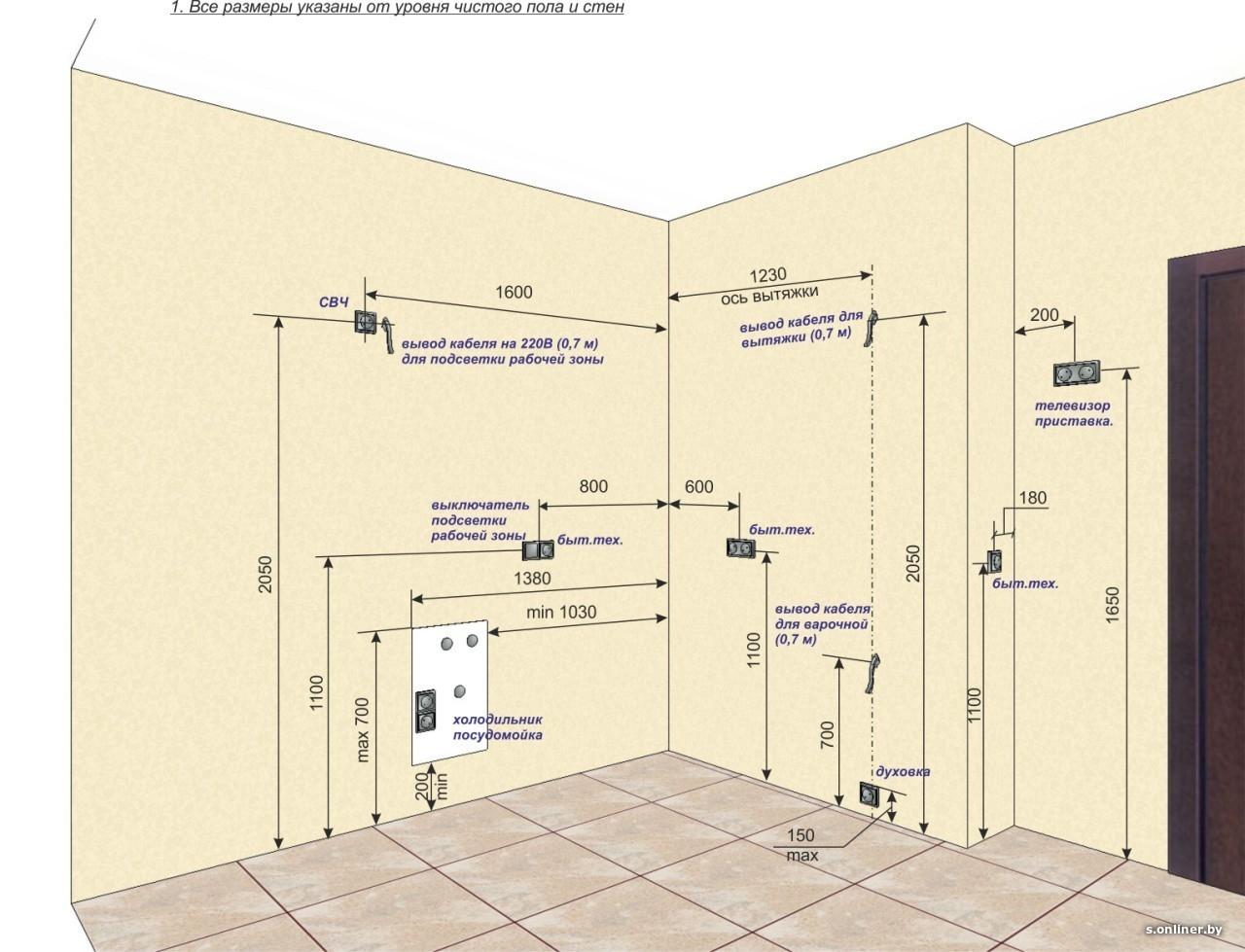Высота установки выключателей и розеток